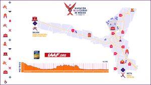 Ruta Maratón ciudad de México TELCEL 2019