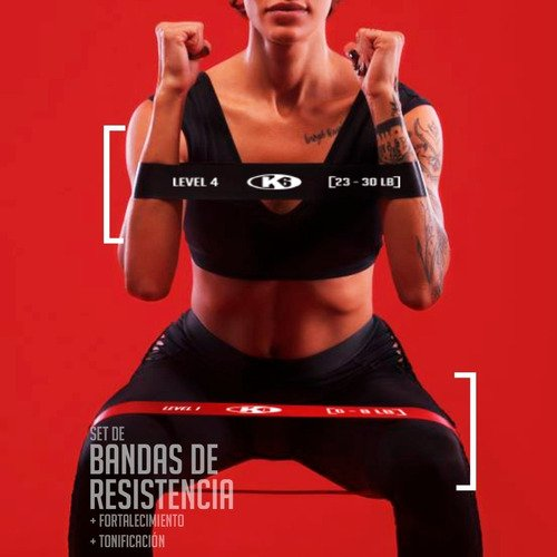 Bandas de resistencia