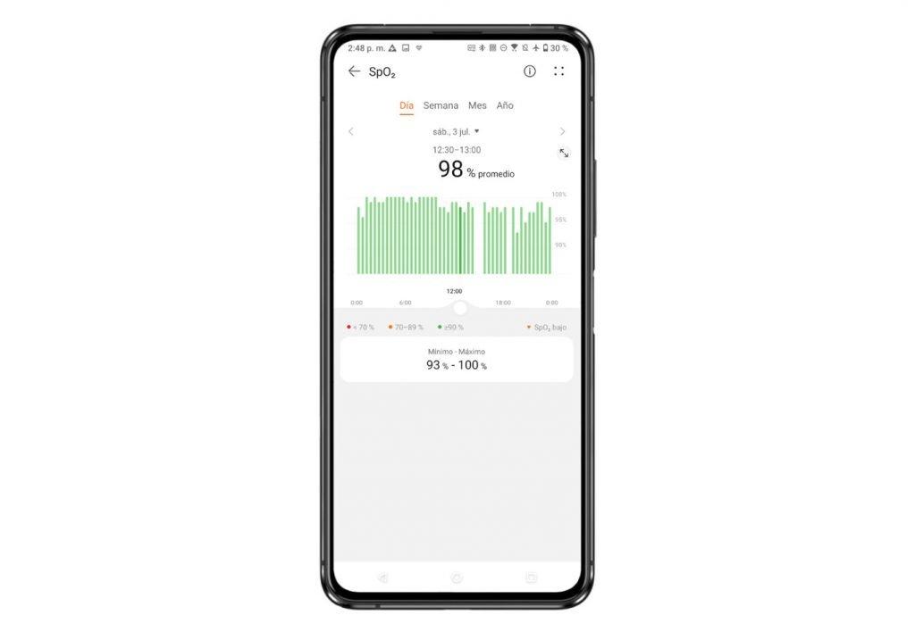Huawei Watch 3 SpO2